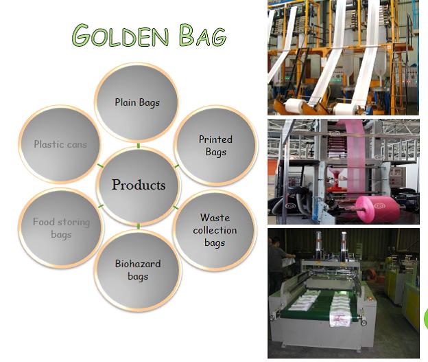 Eco Friendly Plastic Bags